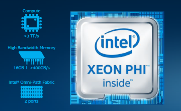 Intel Xeon chips rebranded to sound like credit cards