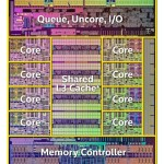 Intel Rolls Out First 8-Core Desktop Processor
