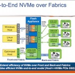 Video: NVM Express Introduction and Tutorial