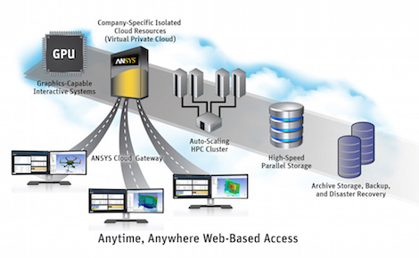 ansys-cloud-bg-111